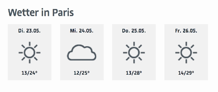 パリの天気予報